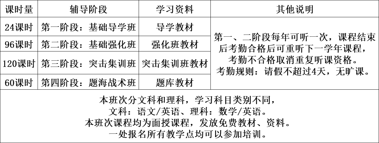 ueditor/20190905/1567681033_突击集训班.png
