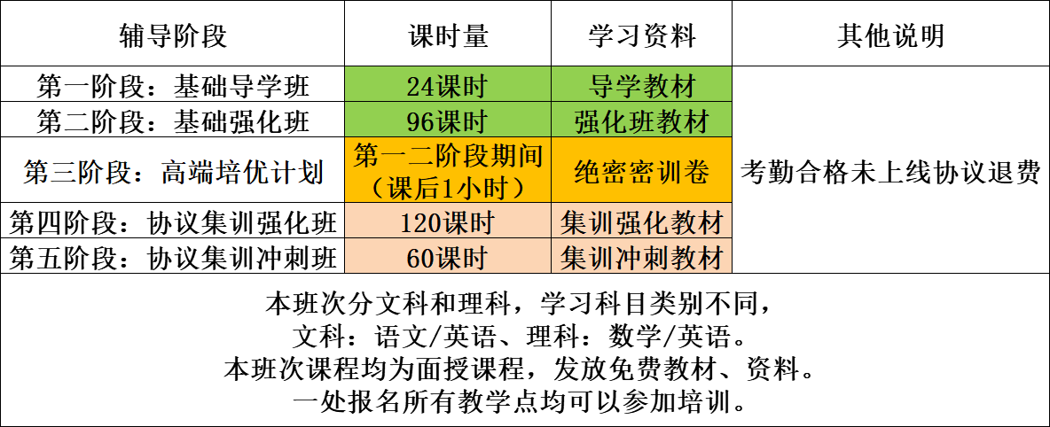 ueditor/20190905/1567682568_协议集训班.png