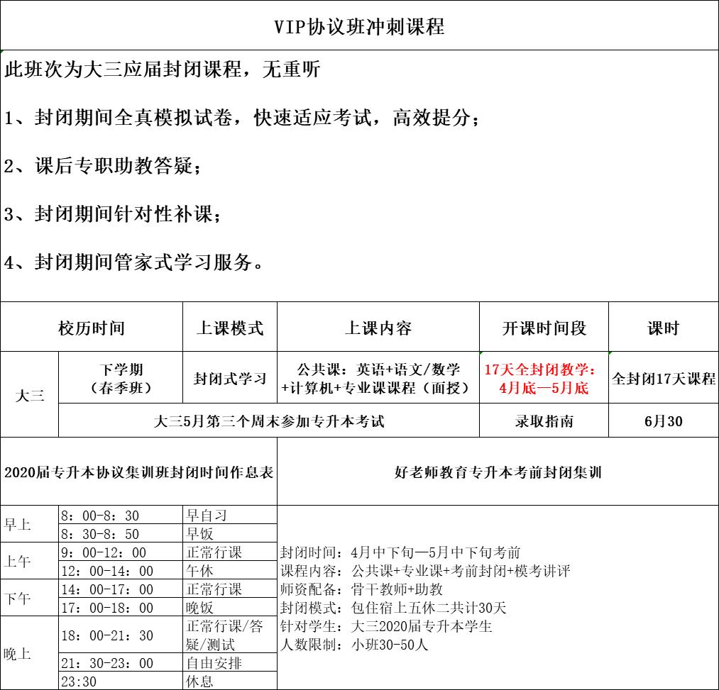 ueditor/20190907/1567861897_协议冲刺班.png