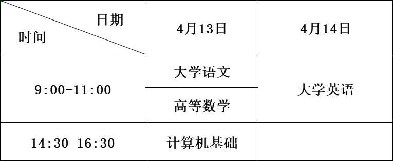ueditor/20190912/1568275985_新利体育app下载考试时间表.png