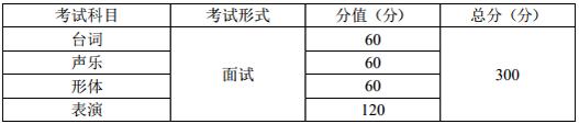 2020年,重庆艺考,表演专业,考试大纲
